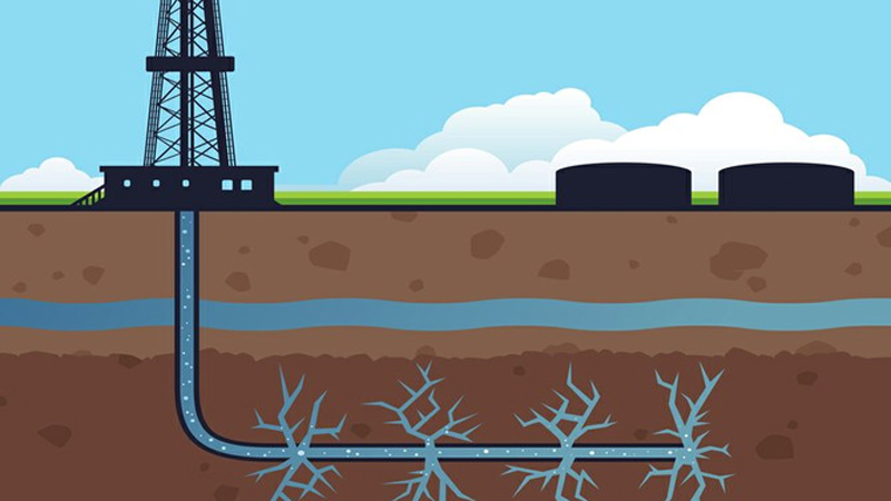 El nuevo fracking: dióxido de carbono en vez de agua